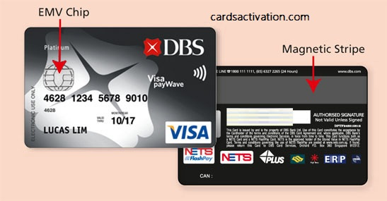 DBS Credit Card Overseas Activation