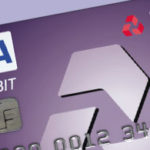 NatWest Credit Card Activation